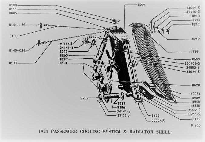Ford Passenger Cooling System & Radiator Shell